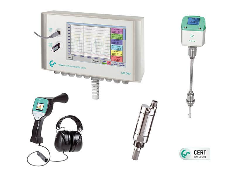 CyA CS Instruments